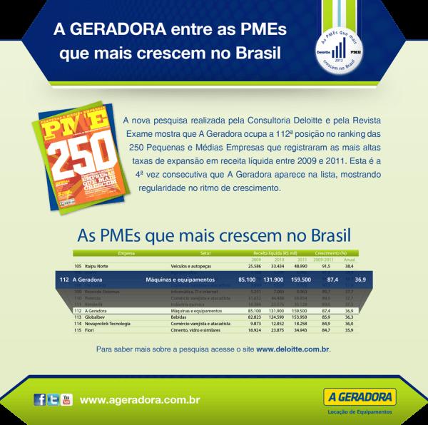 A Geradora - PMEs que mais crescem-resized-600