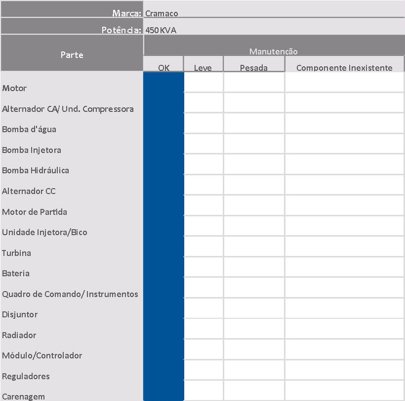 Checklist do Gerador Carenado 450 kVA