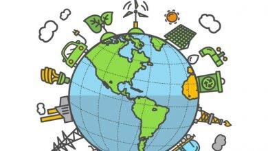 Tipos e Fontes de geração de energia elétrica